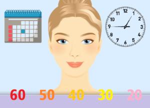 مشكلة سن المرأة